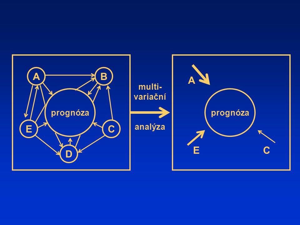 A B A multi-variační analýza prognóza prognóza E C E C D