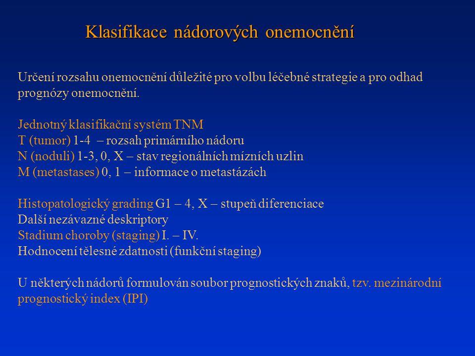 Klasifikace nádorových onemocnění