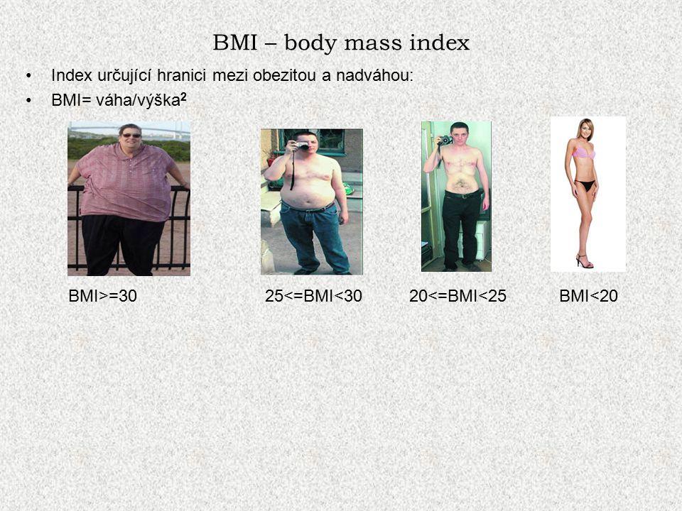 BMI – body mass index Index určující hranici mezi obezitou a nadváhou: