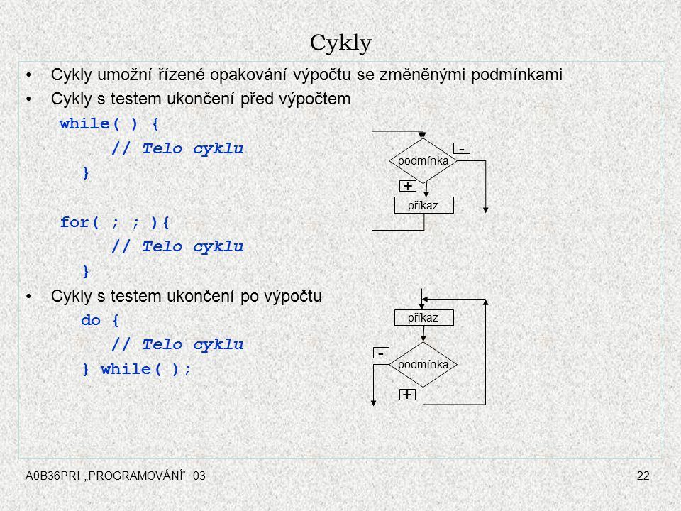 Cykly Cykly umožní řízené opakování výpočtu se změněnými podmínkami