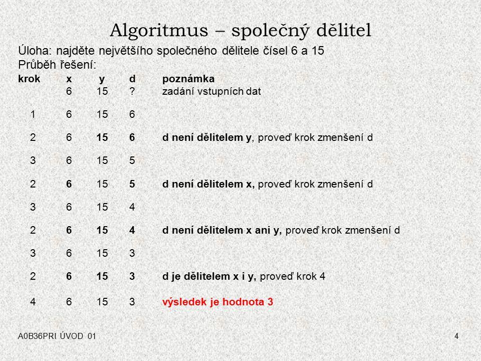 Algoritmus – společný dělitel