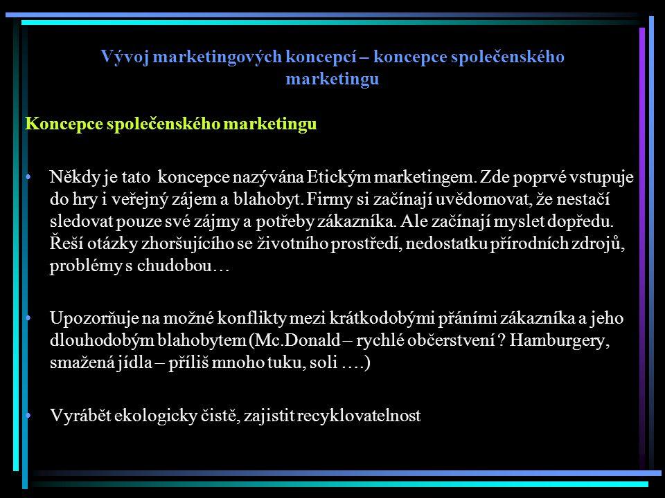 Vývoj marketingových koncepcí – koncepce společenského marketingu