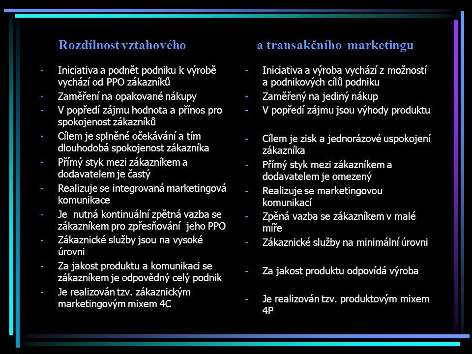 Rozdílnost vztahového a transakčního marketingu