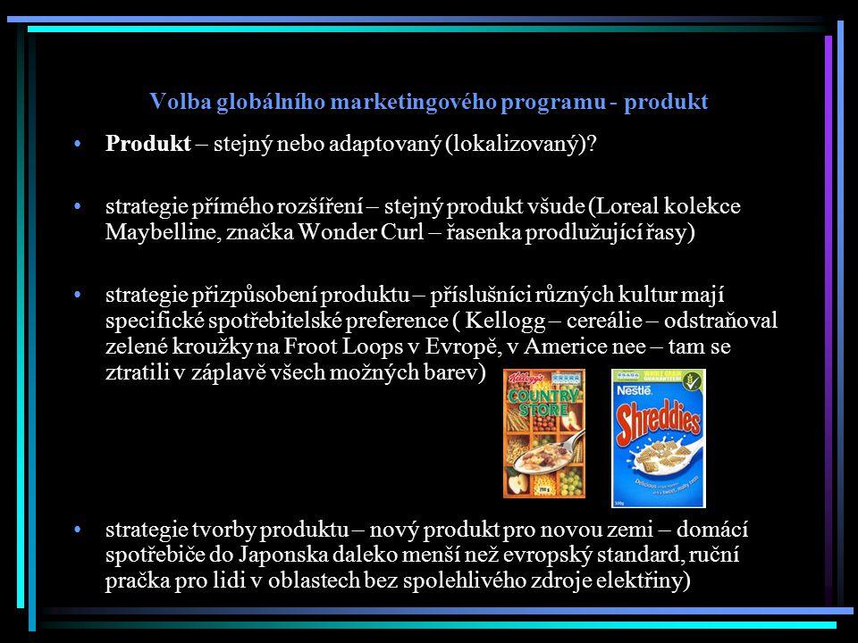 Volba globálního marketingového programu - produkt