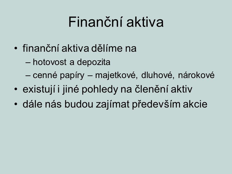 Finanční aktiva finanční aktiva dělíme na