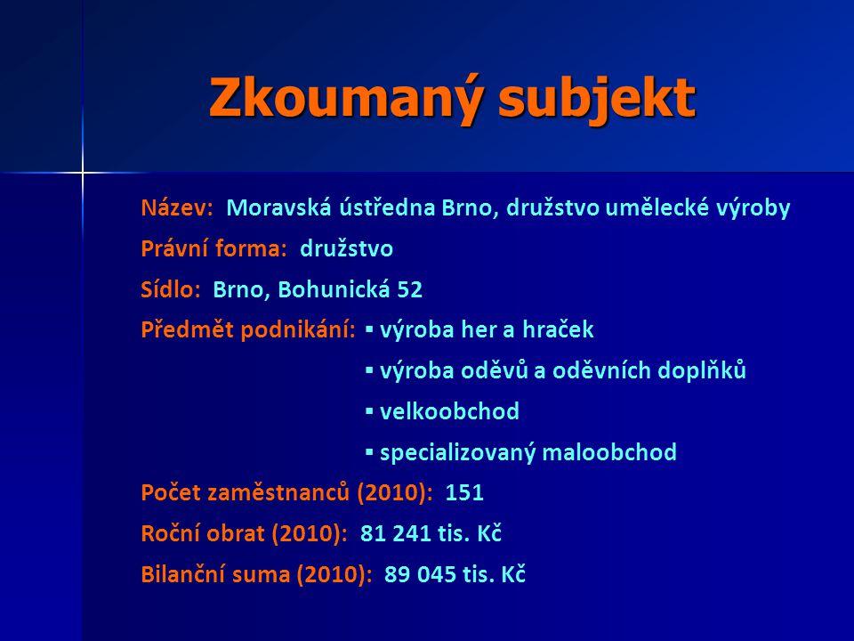 Zkoumaný subjekt Název: Moravská ústředna Brno, družstvo umělecké výroby. Právní forma: družstvo.