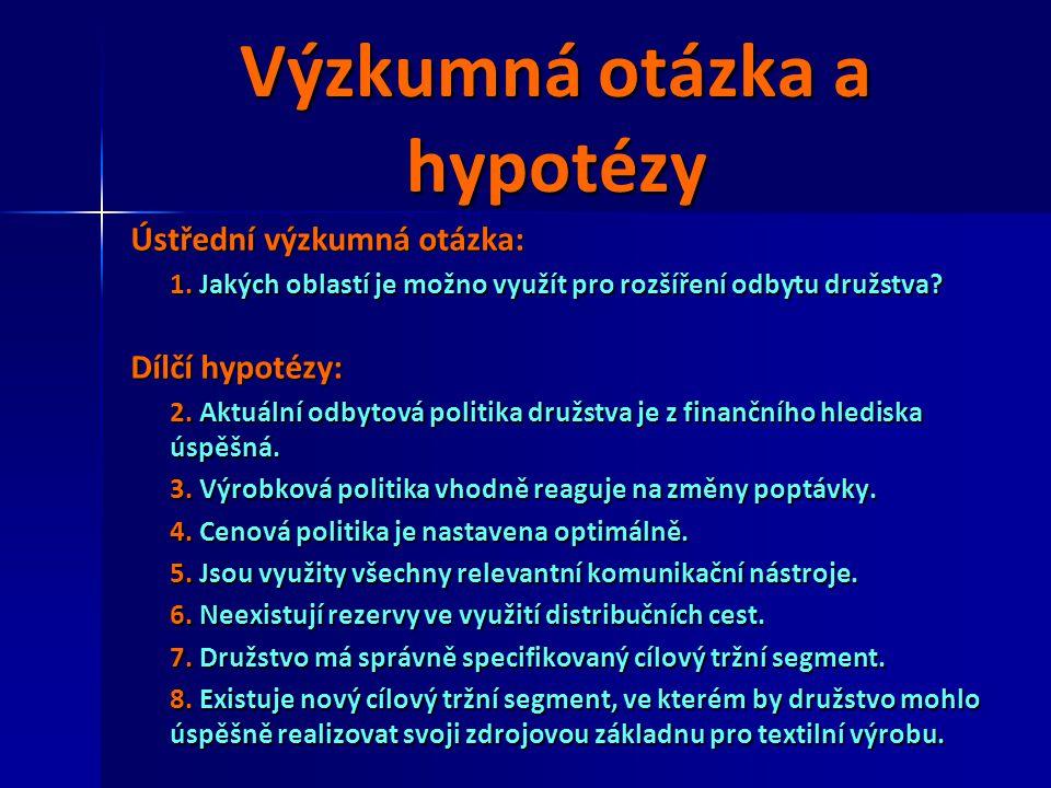 Výzkumná otázka a hypotézy