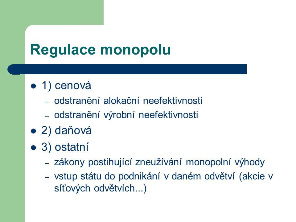 Regulace monopolu 1) cenová 2) daňová 3) ostatní