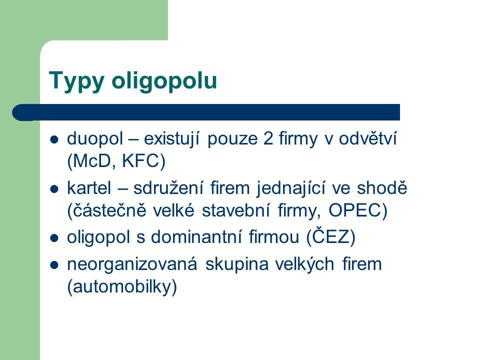 Typy oligopolu duopol – existují pouze 2 firmy v odvětví (McD, KFC)