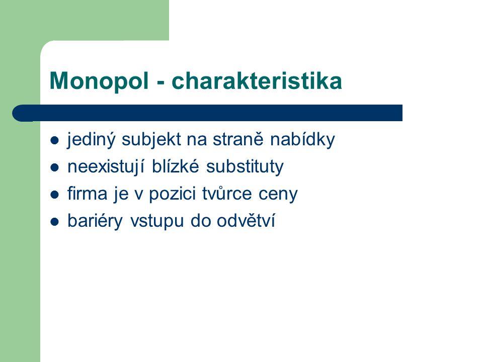 Monopol - charakteristika