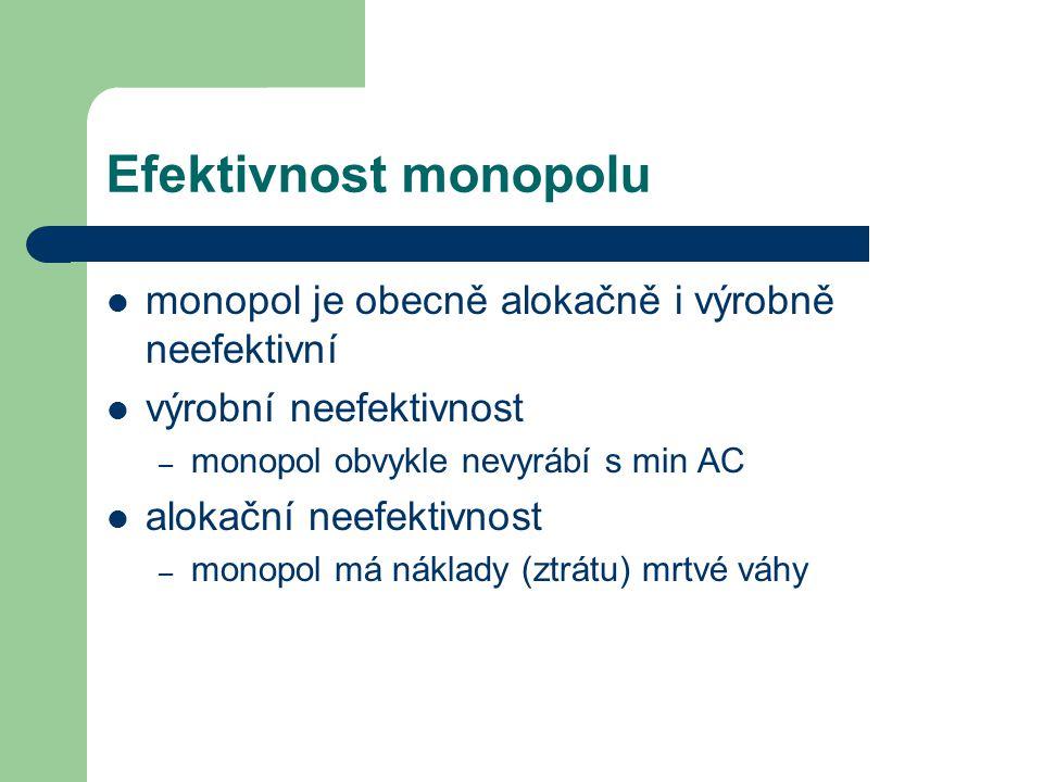 Efektivnost monopolu monopol je obecně alokačně i výrobně neefektivní