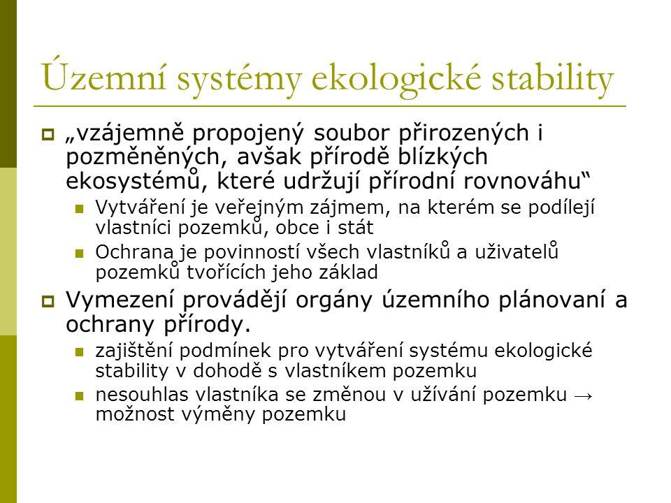 Územní systémy ekologické stability