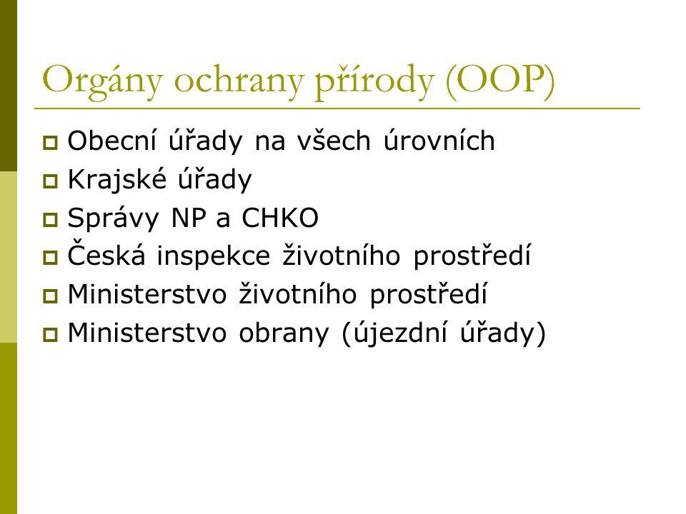 Orgány ochrany přírody (OOP)