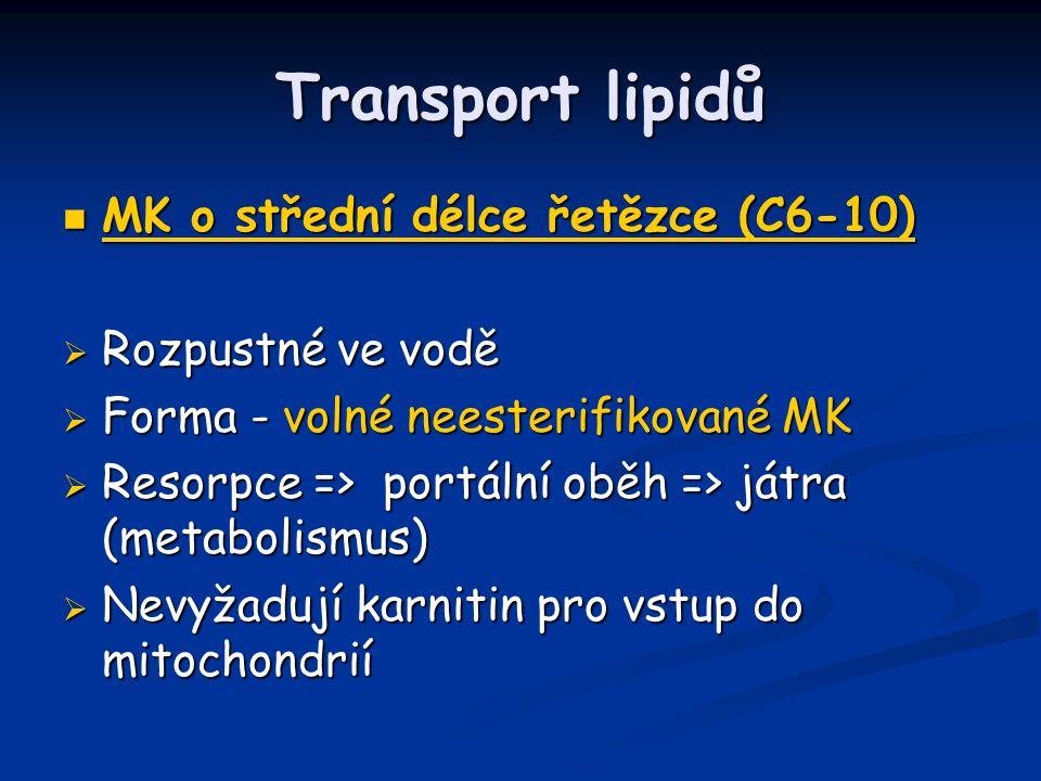 Transport lipidů MK o střední délce řetězce (C6-10) Rozpustné ve vodě