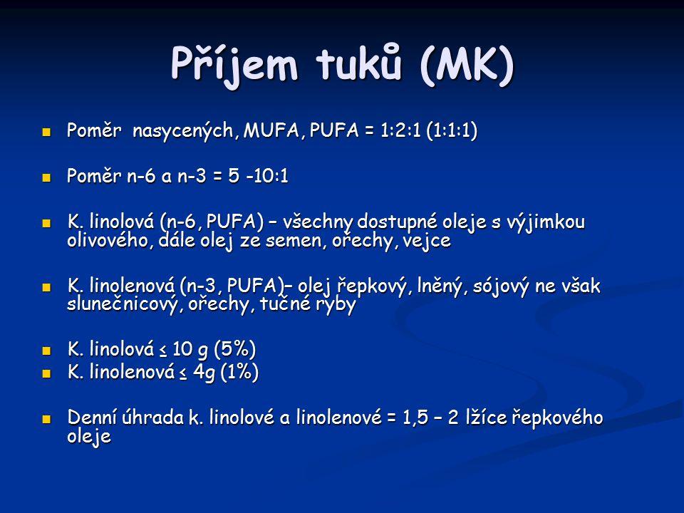 Příjem tuků (MK) Poměr nasycených, MUFA, PUFA = 1:2:1 (1:1:1)