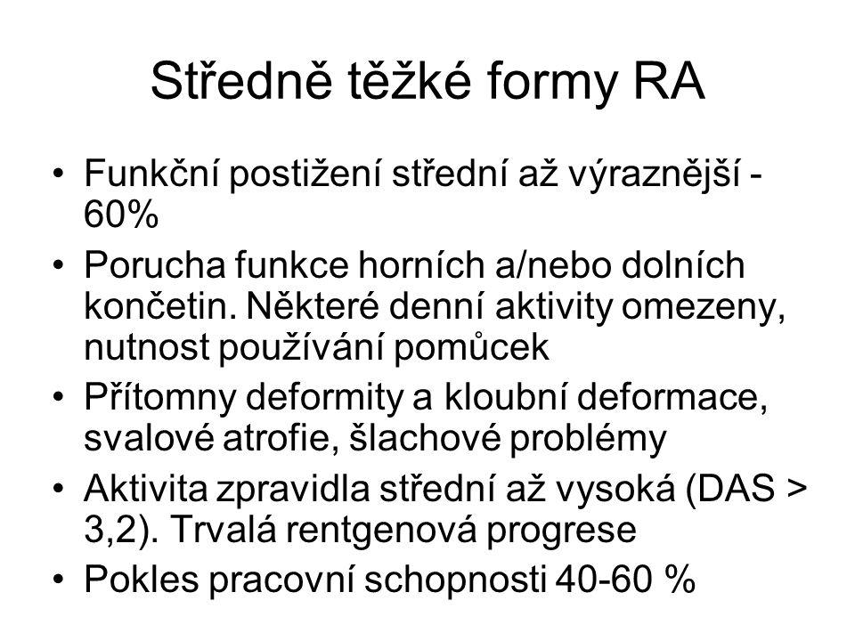 Středně těžké formy RA Funkční postižení střední až výraznější -60%