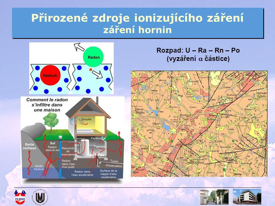 Přirozené zdroje ionizujícího záření záření hornin