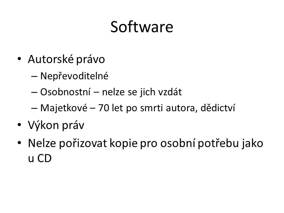 Software Autorské právo Výkon práv