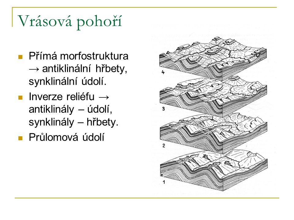 Vrásová pohoří Přímá morfostruktura → antiklinální hřbety, synklinální údolí. Inverze reliéfu → antiklinály – údolí, synklinály – hřbety.