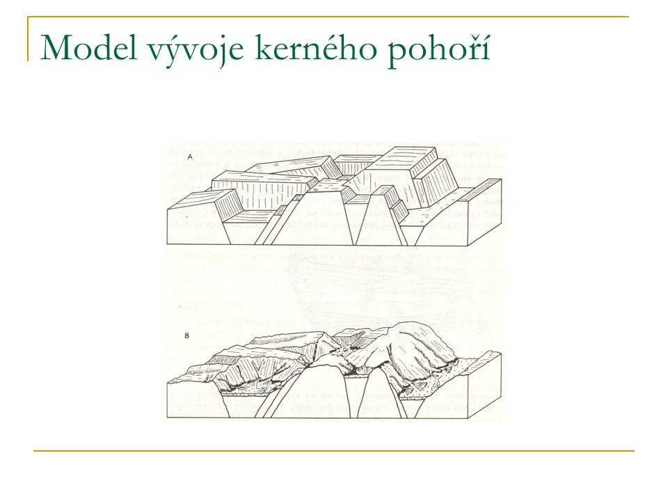 Model vývoje kerného pohoří