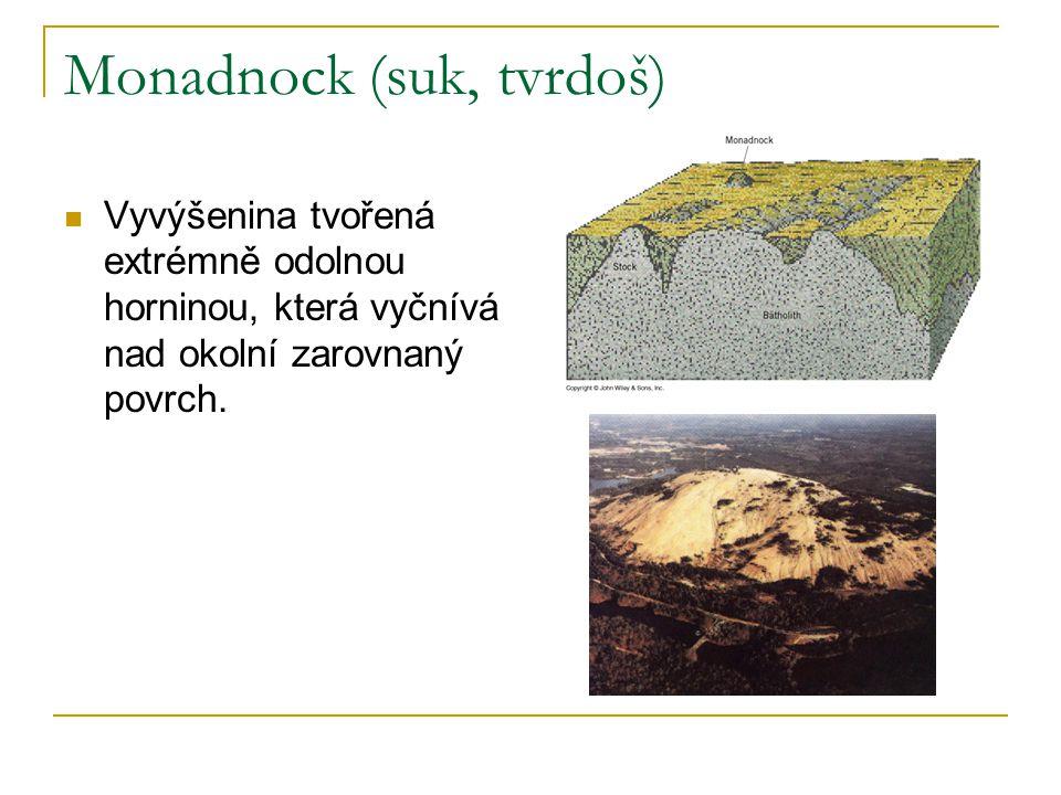 Monadnock (suk, tvrdoš)