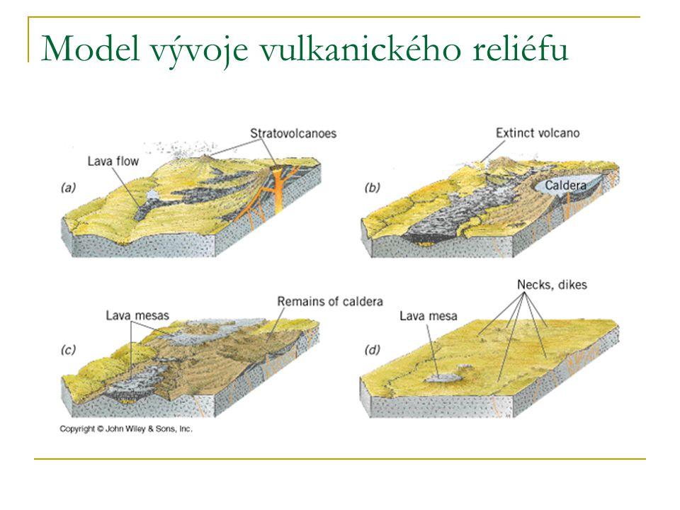 Model vývoje vulkanického reliéfu