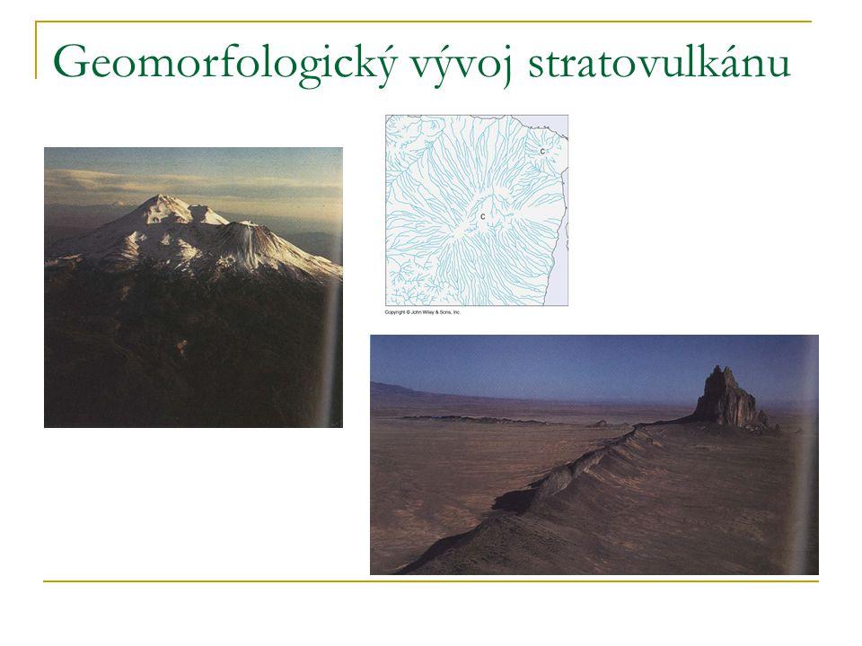 Geomorfologický vývoj stratovulkánu