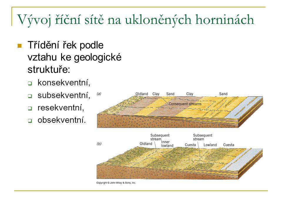 Vývoj říční sítě na ukloněných horninách