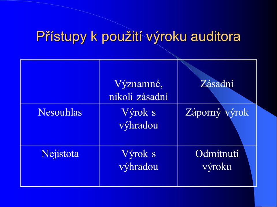 Přístupy k použití výroku auditora