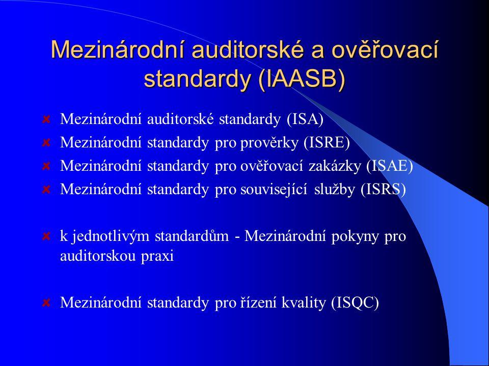 Mezinárodní auditorské a ověřovací standardy (IAASB)