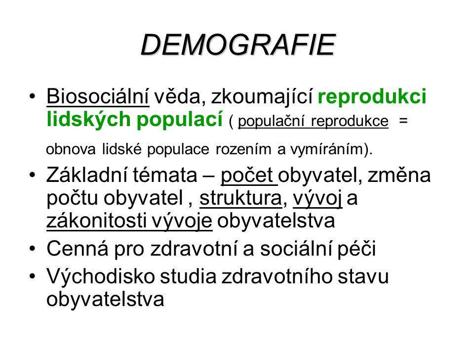 DEMOGRAFIE Biosociální věda, zkoumající reprodukci lidských populací ( populační reprodukce = obnova lidské populace rozením a vymíráním).