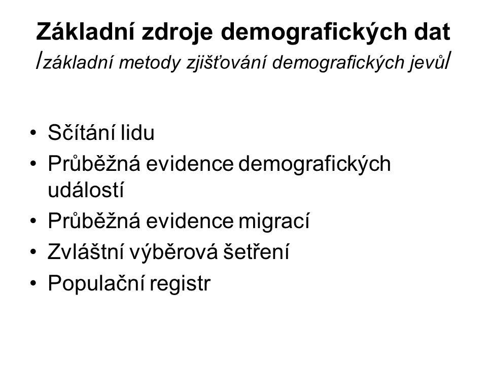 Základní zdroje demografických dat /základní metody zjišťování demografických jevů/