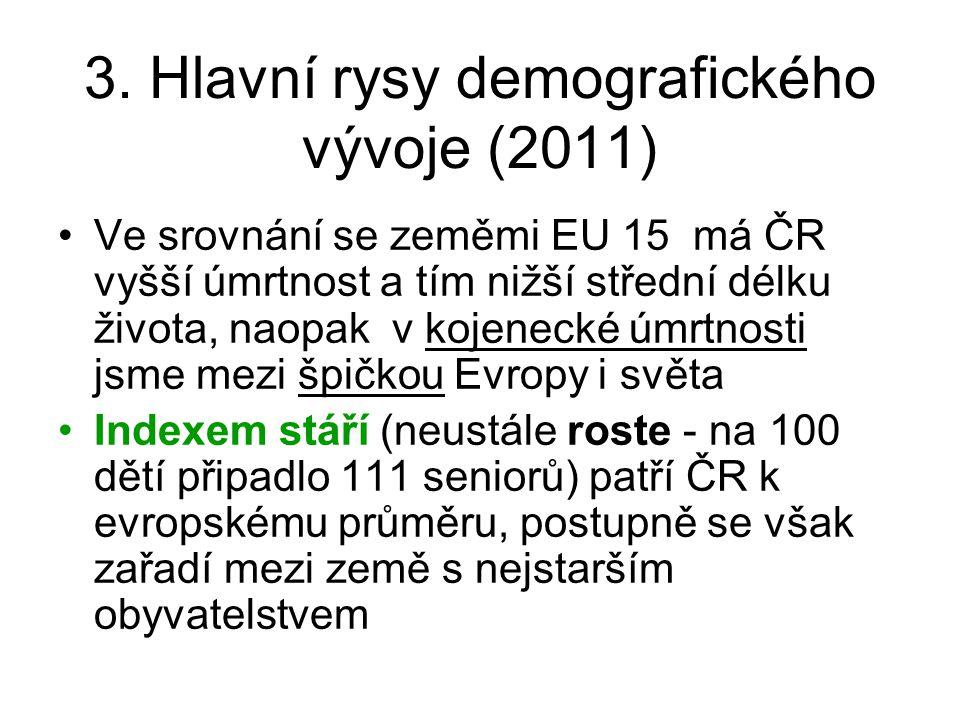 3. Hlavní rysy demografického vývoje (2011)