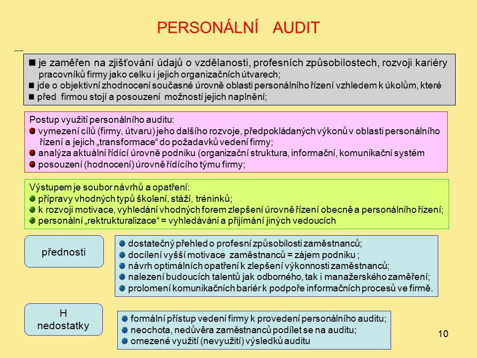 PERSONÁLNÍ AUDIT pracpovníků. je zaměřen na zjišťování údajů o vzdělanosti, profesních způsobilostech, rozvoji kariéry.