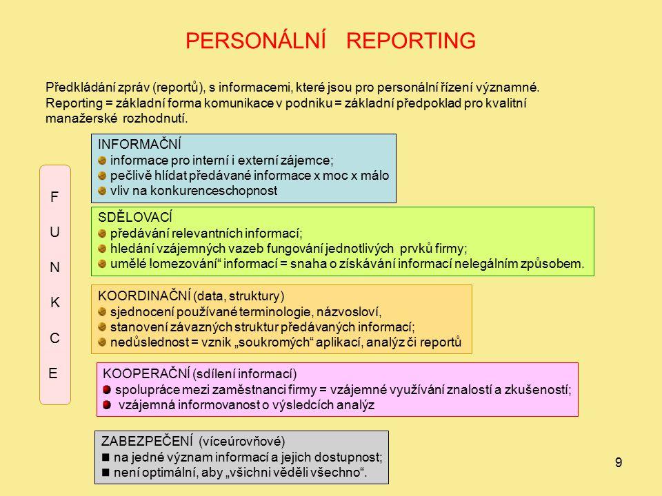 PERSONÁLNÍ REPORTING F U N K C E
