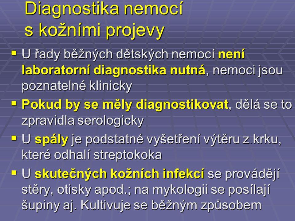 Diagnostika nemocí s kožními projevy