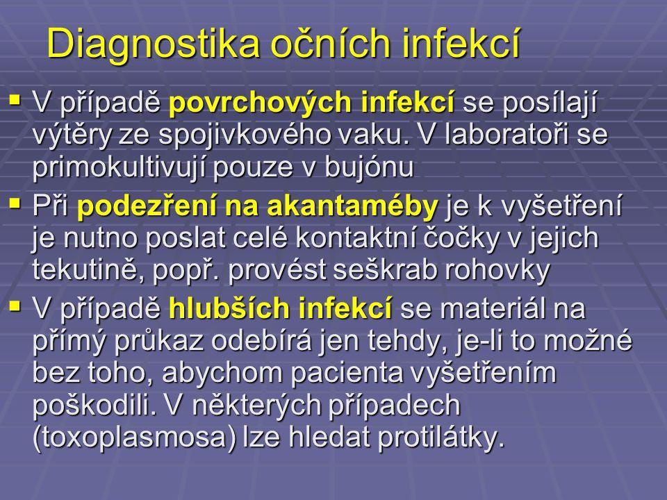 Diagnostika očních infekcí
