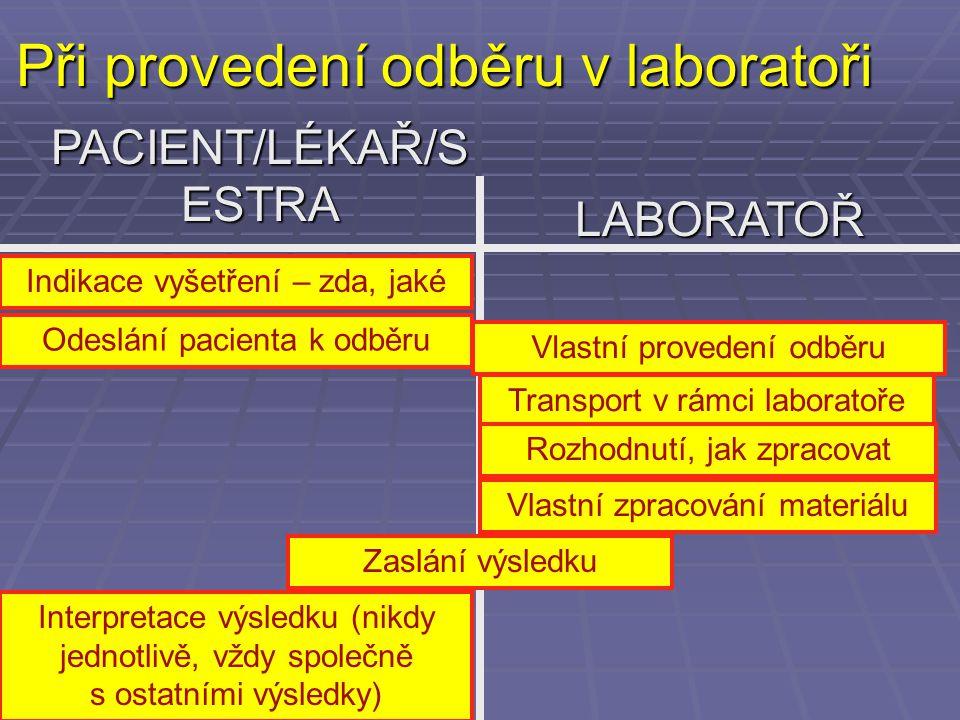 Při provedení odběru v laboratoři