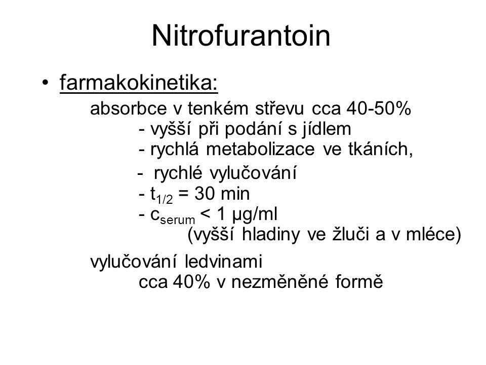 Nitrofurantoin farmakokinetika: