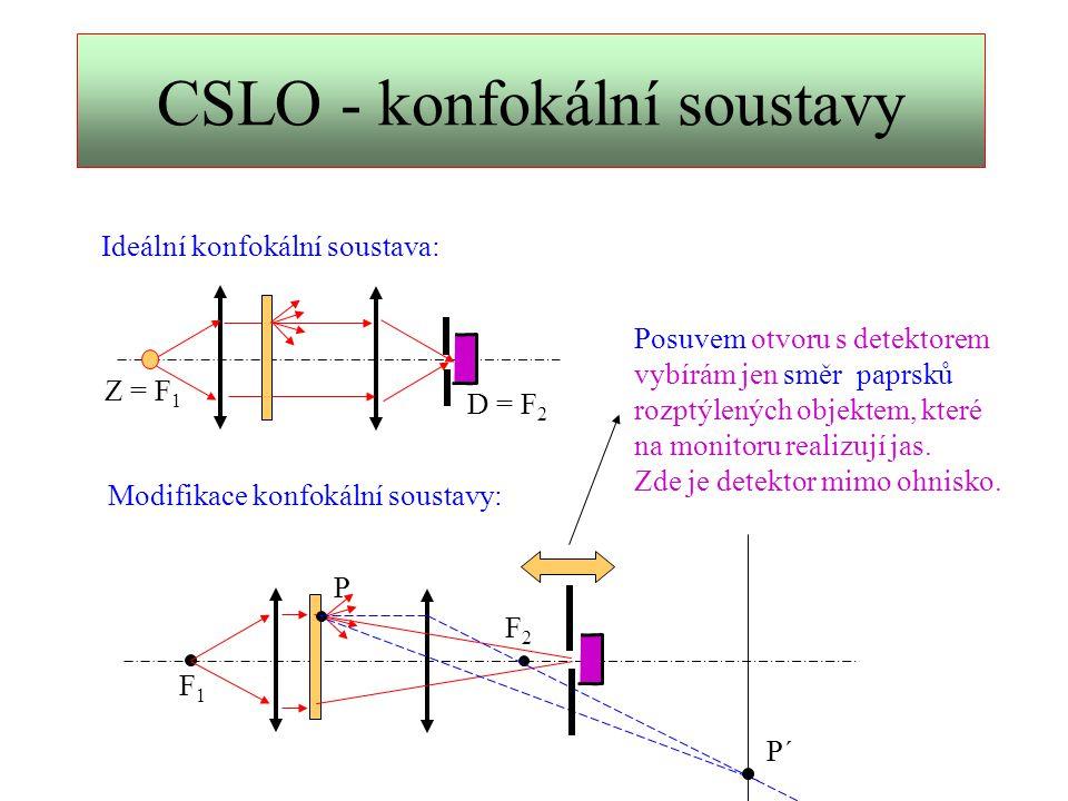 CSLO - konfokální soustavy