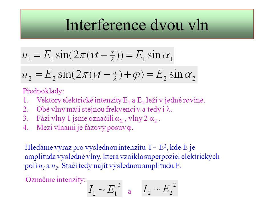 Interference dvou vln Předpoklady: