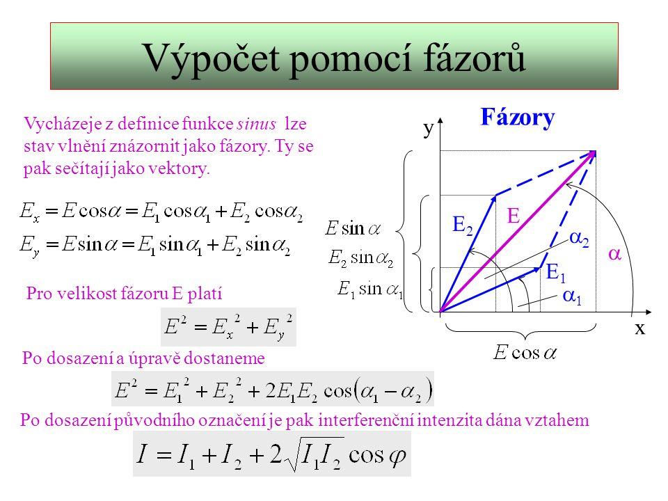 Výpočet pomocí fázorů Fázory y E E2 a2 a E1 a1 x