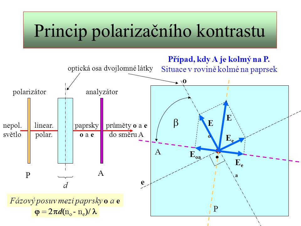 Princip polarizačního kontrastu