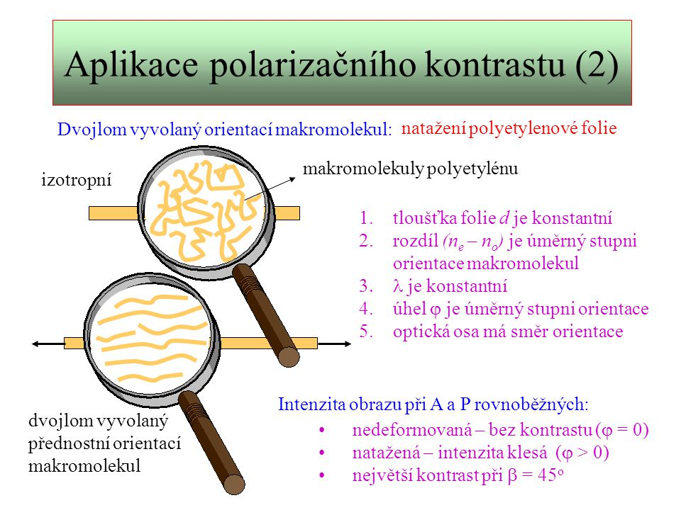 Aplikace polarizačního kontrastu (2)