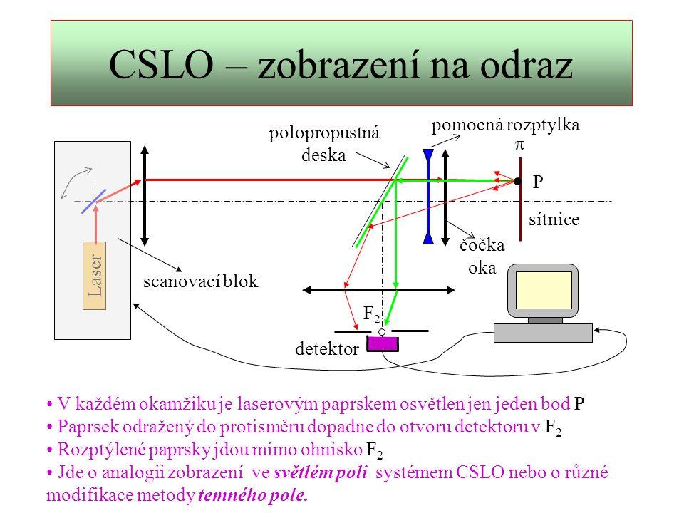CSLO – zobrazení na odraz