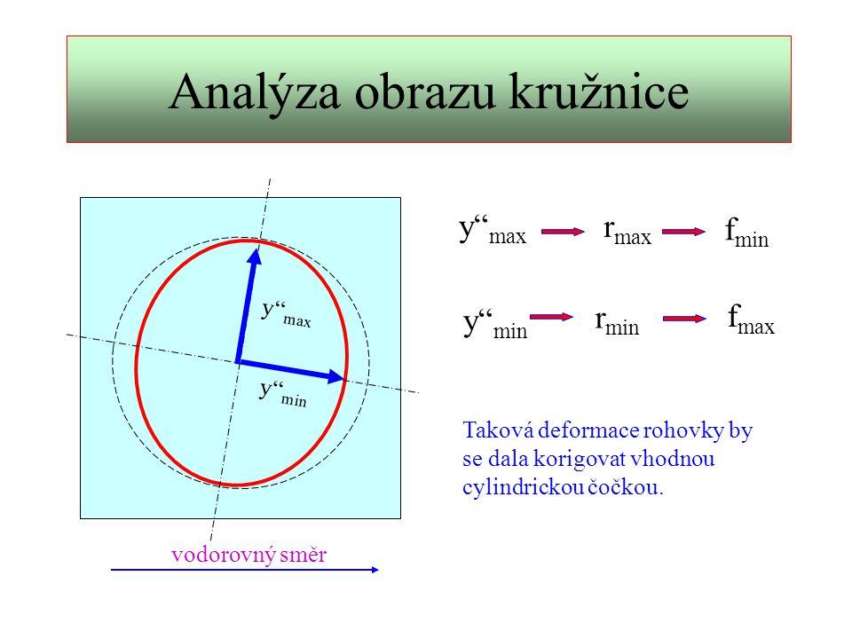 Analýza obrazu kružnice