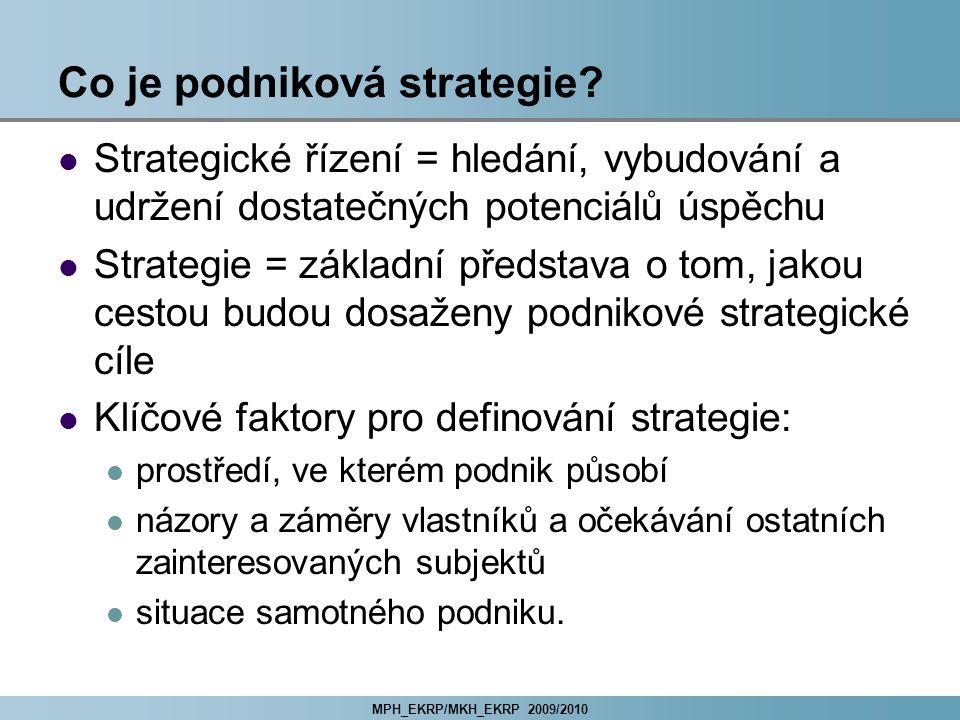Co je podniková strategie