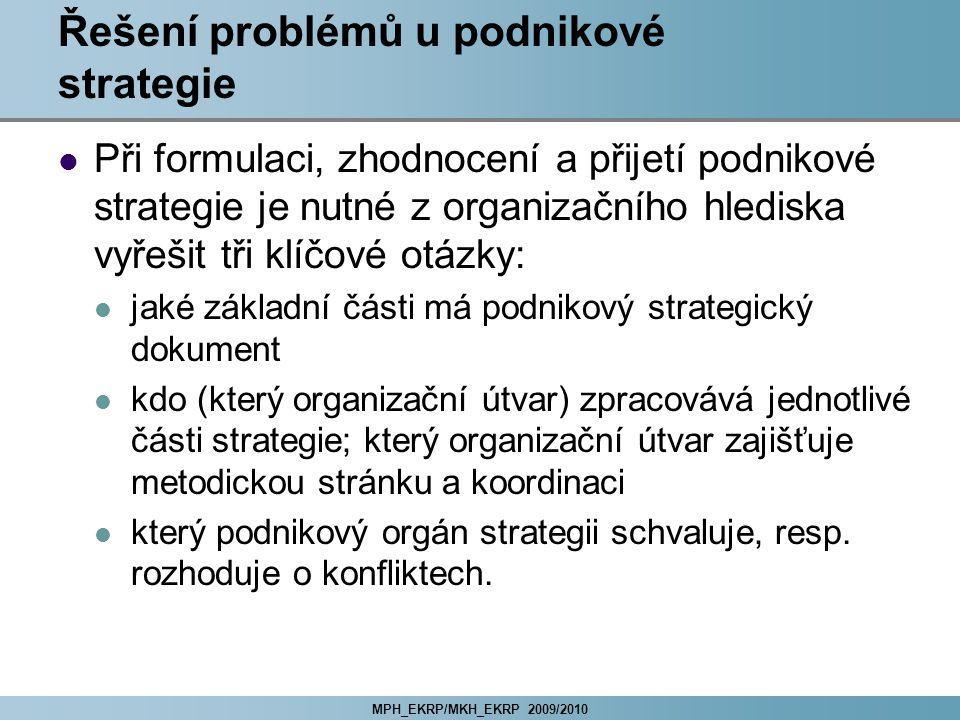 Řešení problémů u podnikové strategie