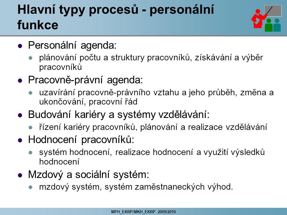 Hlavní typy procesů - personální funkce