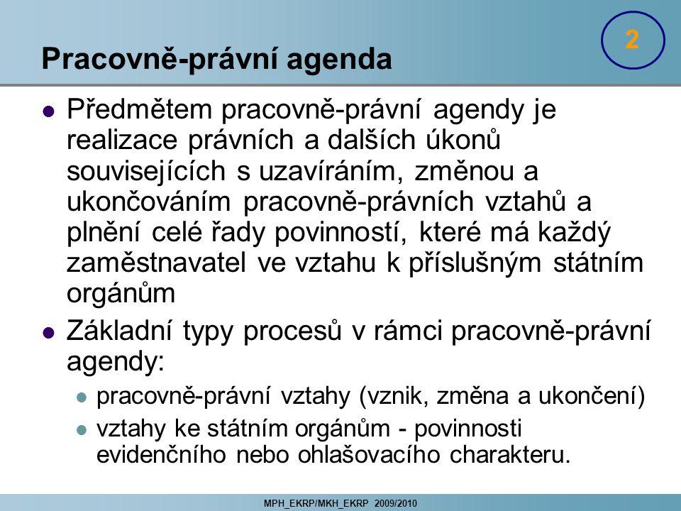 Pracovně-právní agenda